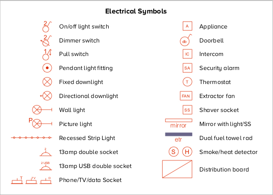 Key showing electrical lighting symbols for interior planning